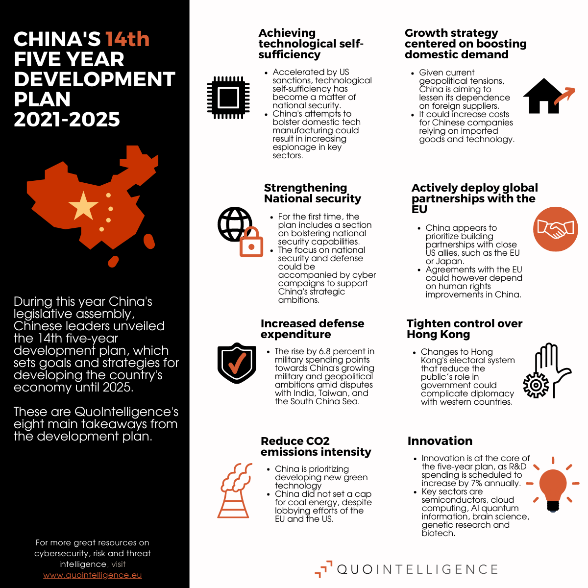 China's Five-Year Plan in an Infographic