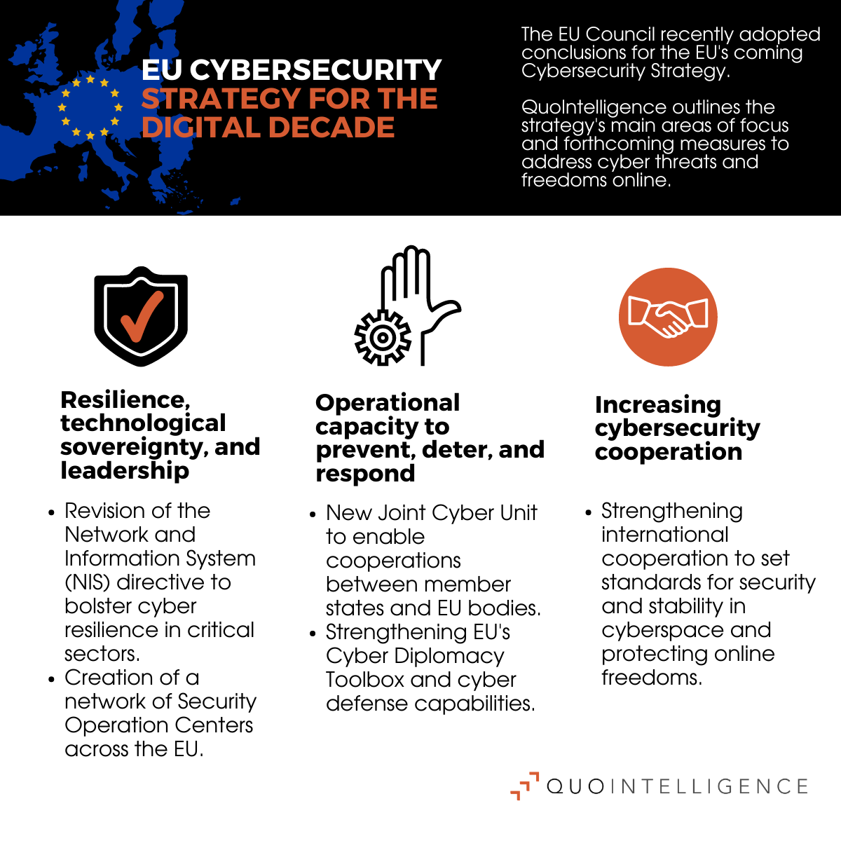 Infographic pointing out the three main areas of the EU's cybersecurity strategy