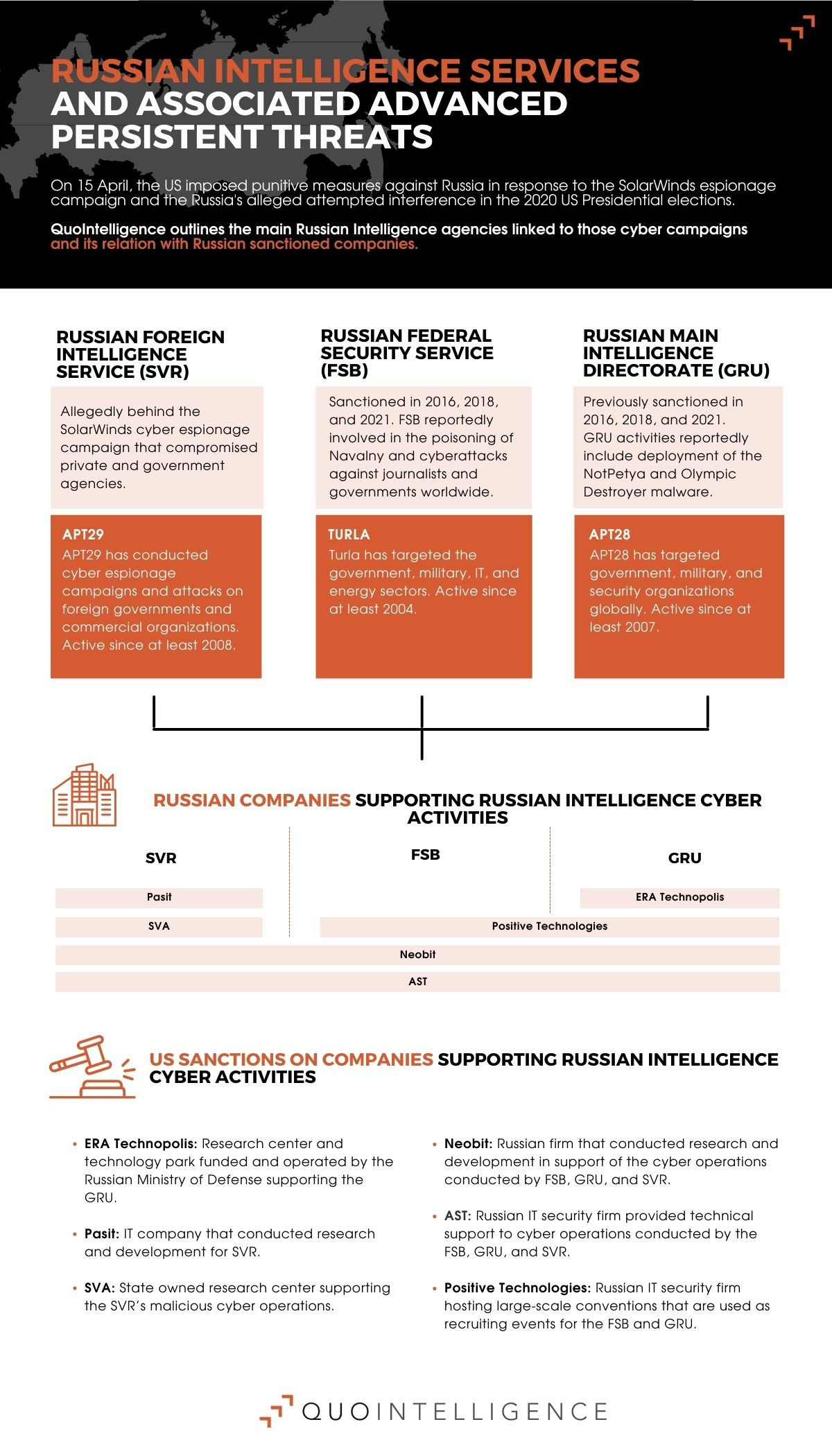 Infographic on Russian Intelligence Services and Associated Russian APT Groups