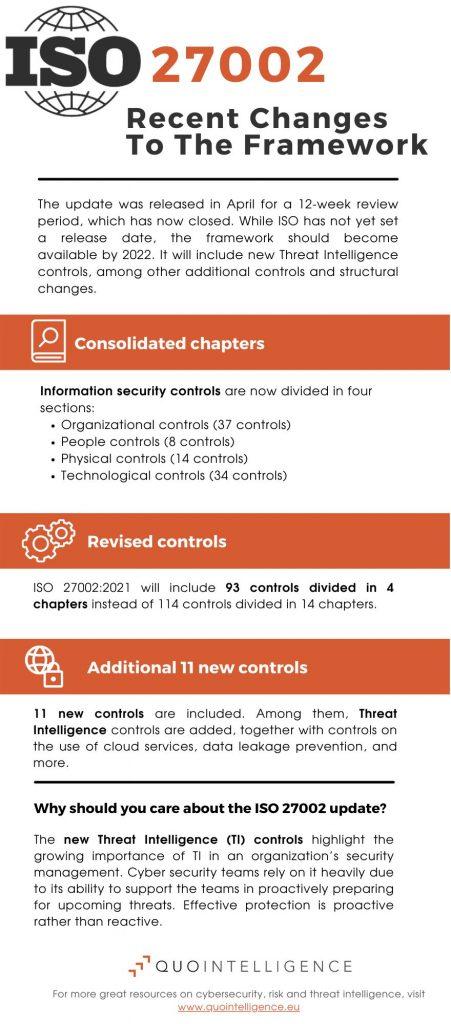 ISO 27002 Factsheet