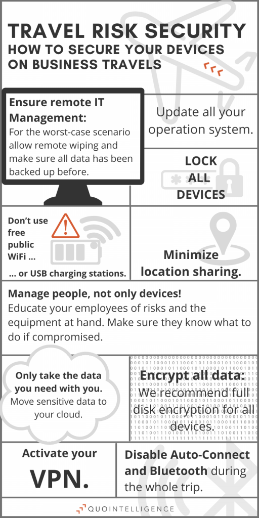 Infographic on how to secure your devices best on business travels
